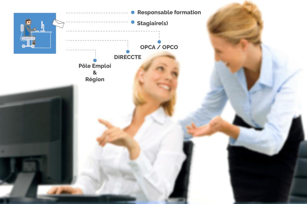 logiciel formation - numérisez toute la gestion