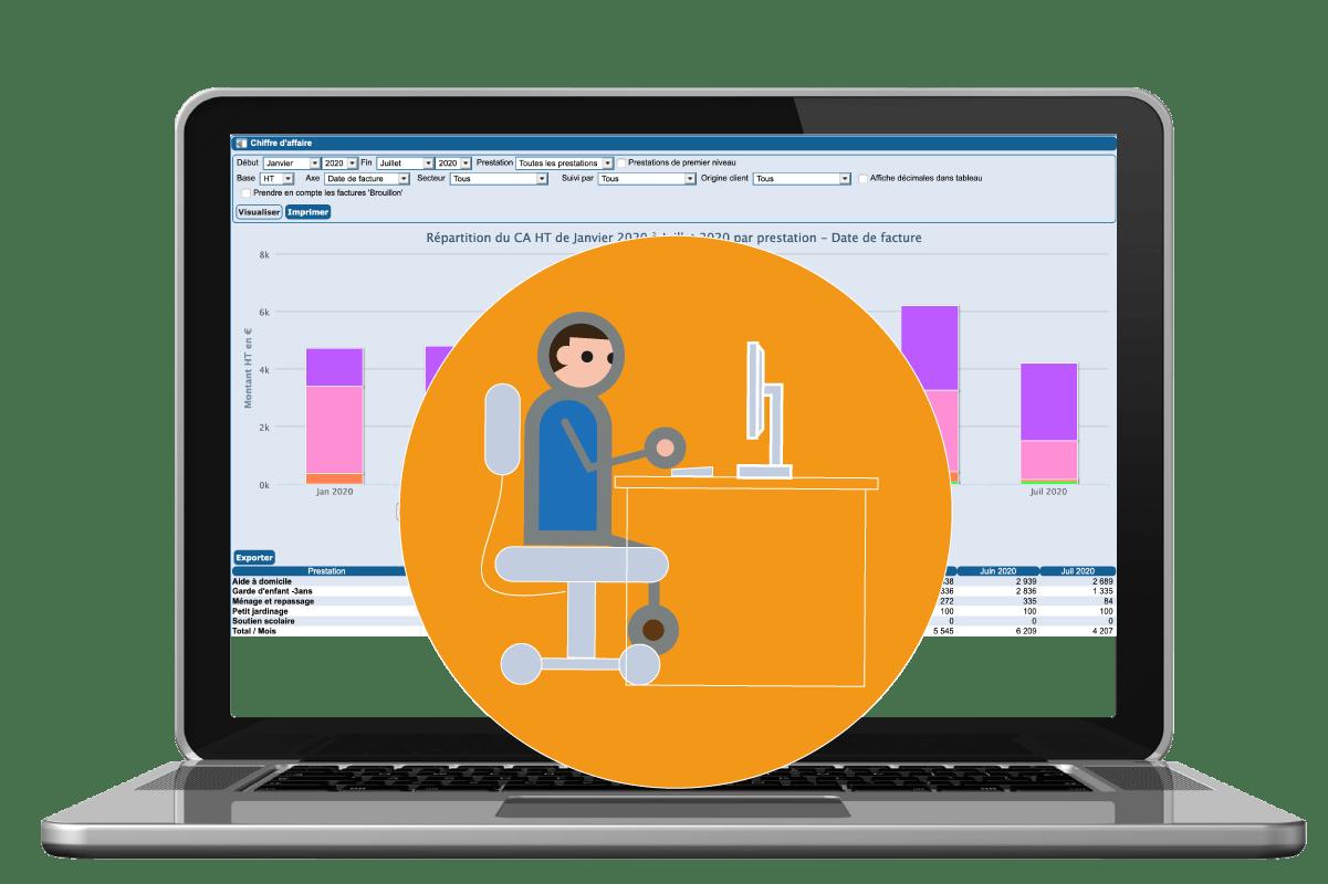 Ogust : analyse, suivi et contrôle