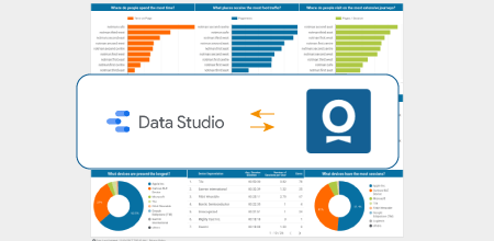 Ogust - Google Data studio