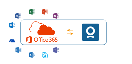 Ogust - Office 365 de Microsoft