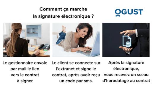 Guide lde la signature électronique